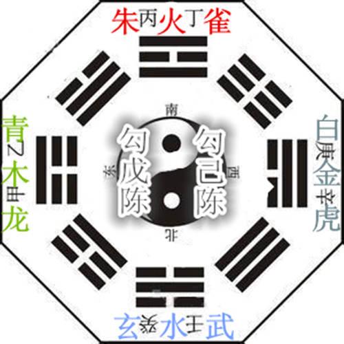 六爻六神详解,占卜取用神断法大全