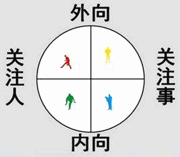 六爻测性格取用神详解,六爻断性格技巧。