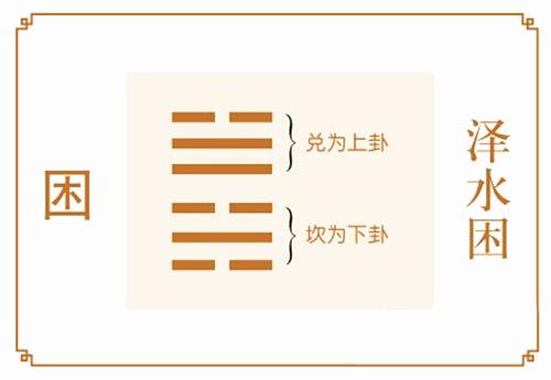 六爻泽水困卦详解完整版,泽水困卦六爻详细解析