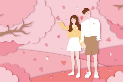 周易六爻占卜测婚姻之有利之婚与不利之婚详解