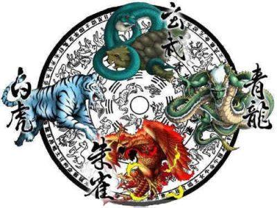 周易六爻占卜预测中六爻六神悉象详解