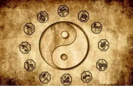 六爻占卜归藏法详解,六爻归藏卦的用法解析
