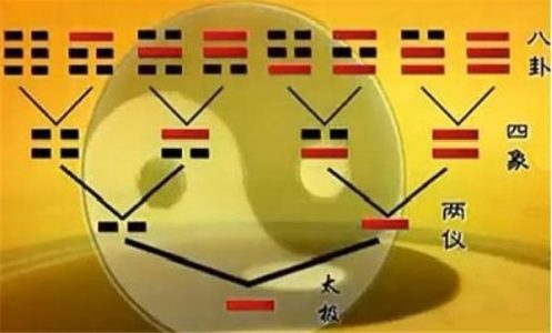 六爻测合同签订是否成功卦例分享