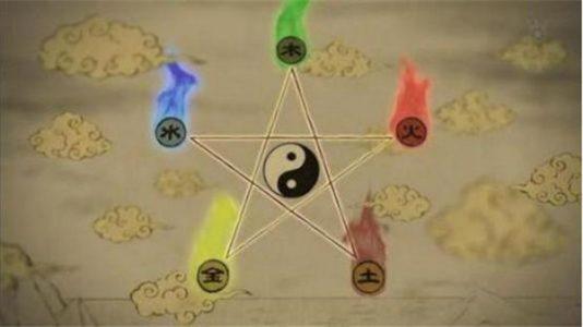 六爻八卦冲合详解,六爻占卜冲合断卦实例解析