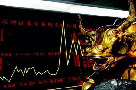 六爻测股票六亲意象解析