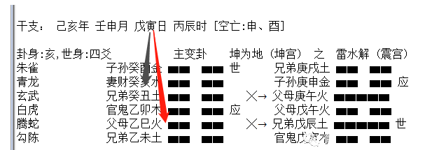 六爻中爻之生克解析,爻之动静生克顺序专讲