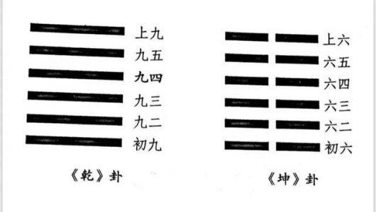 六爻术语:爻、当、正、比、承、乘、应、主、(学易基础)